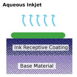 Aqueous-Inkjet